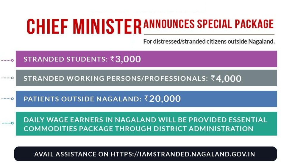 Nagaland CM announces special package for stranded citizens