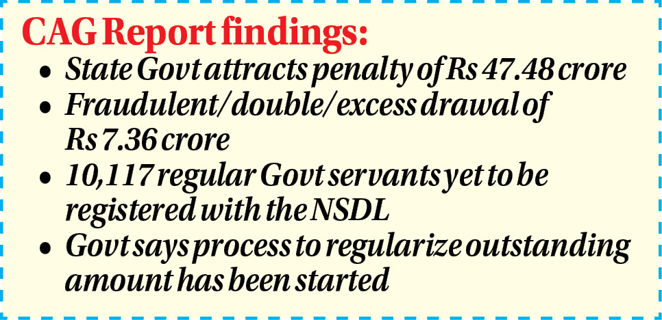 Pensions: Nagaland owes Rs. 211.40 crore to NSDL