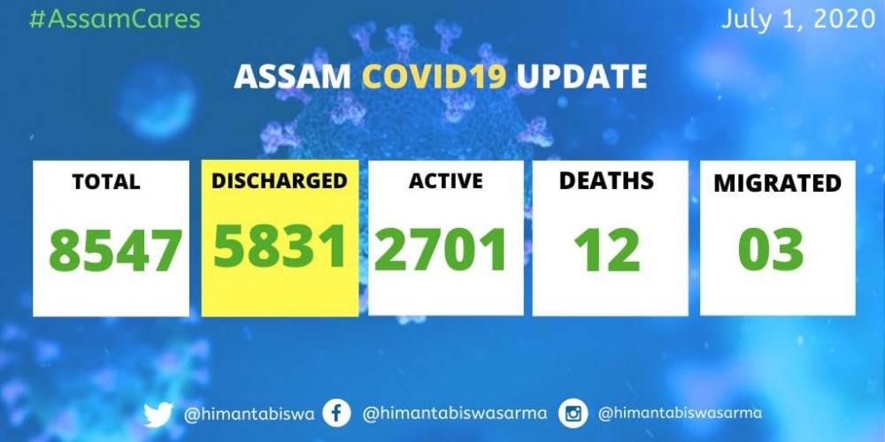 Assam COVID-19 status at 7:30 PM, July 1. (Image Courtesy: @himantabiswa/Twitter)