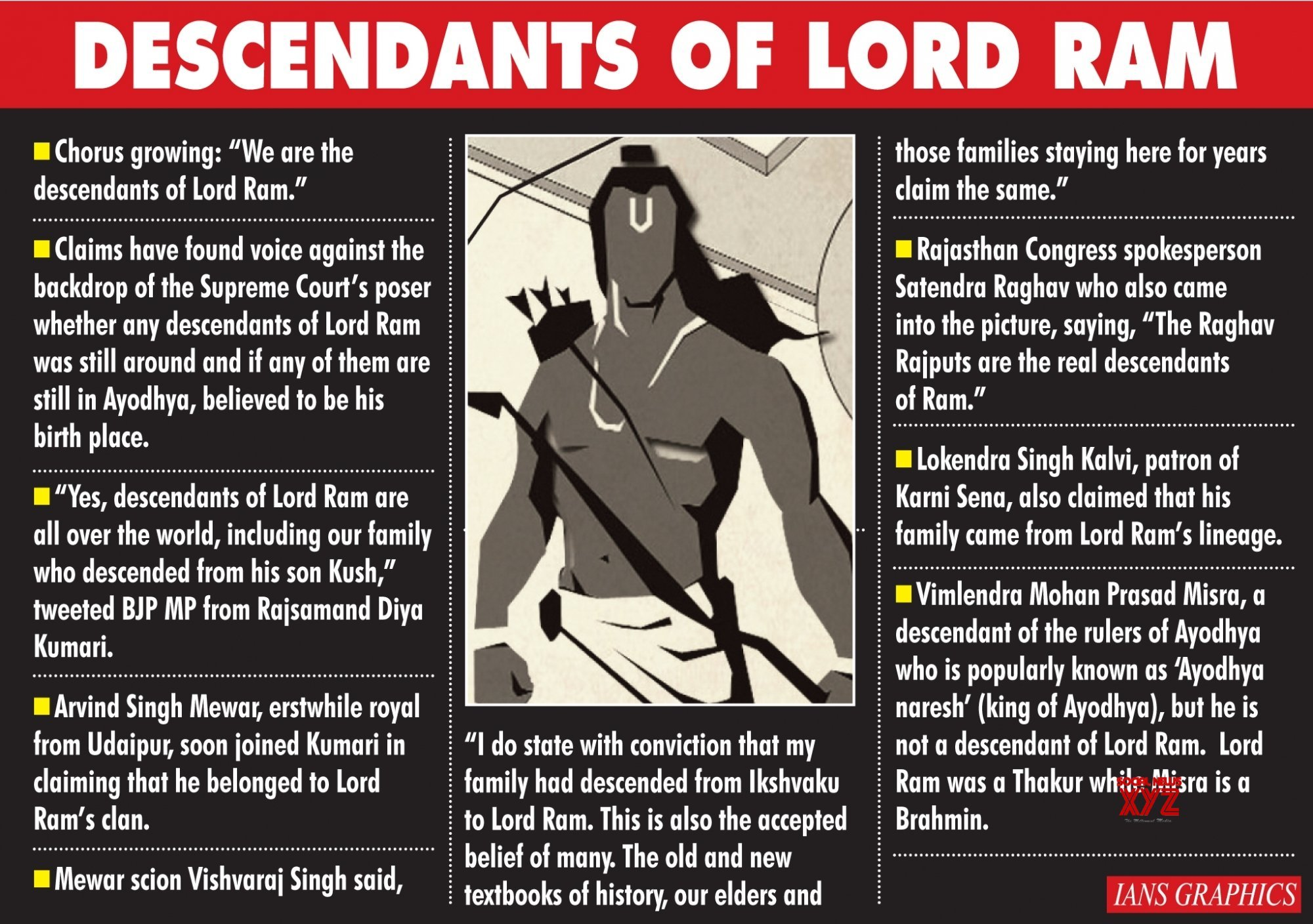 Race on to claim legacy of Lord Ram