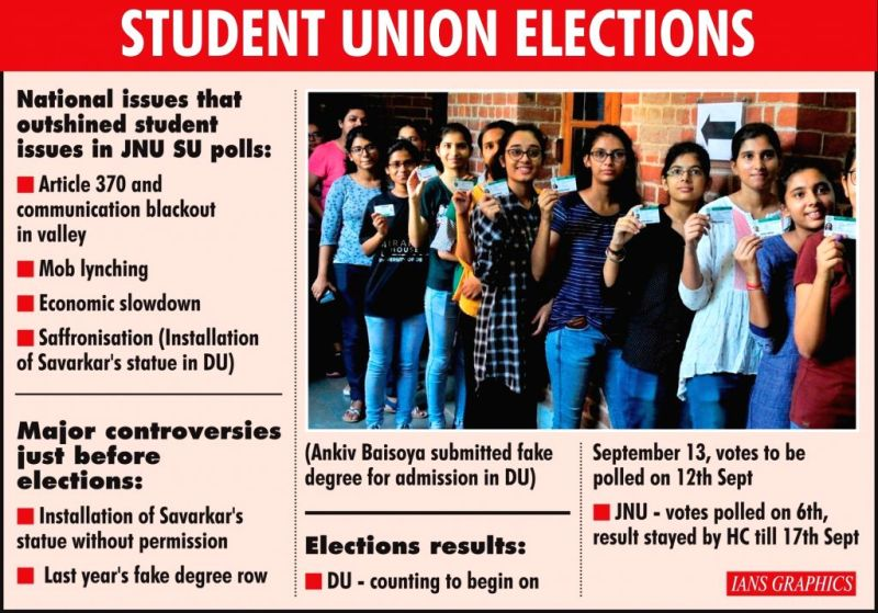 Polling for 4 DUSU positions to be held on Thursday