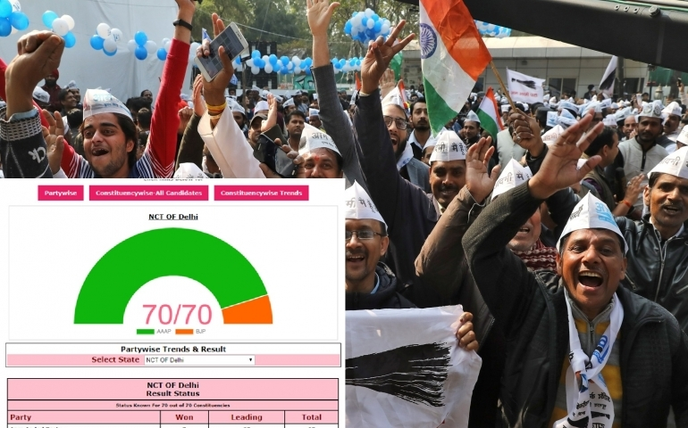 Arvind Kejriwal-led AAP on course to register thumping victory in Delhi polls