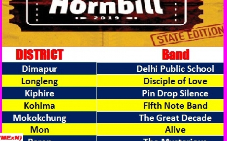 Ticket to Hornbill